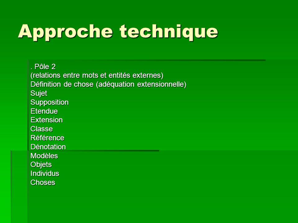 Approche technique . Pôle 2 (relations entre mots et entités externes)