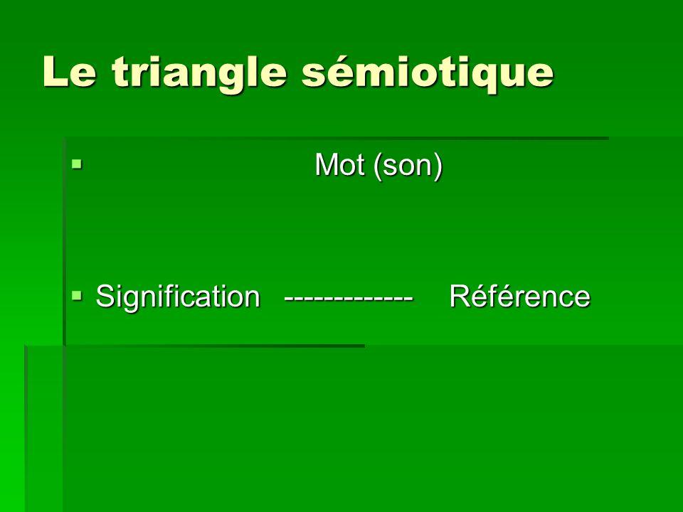 Le triangle sémiotique