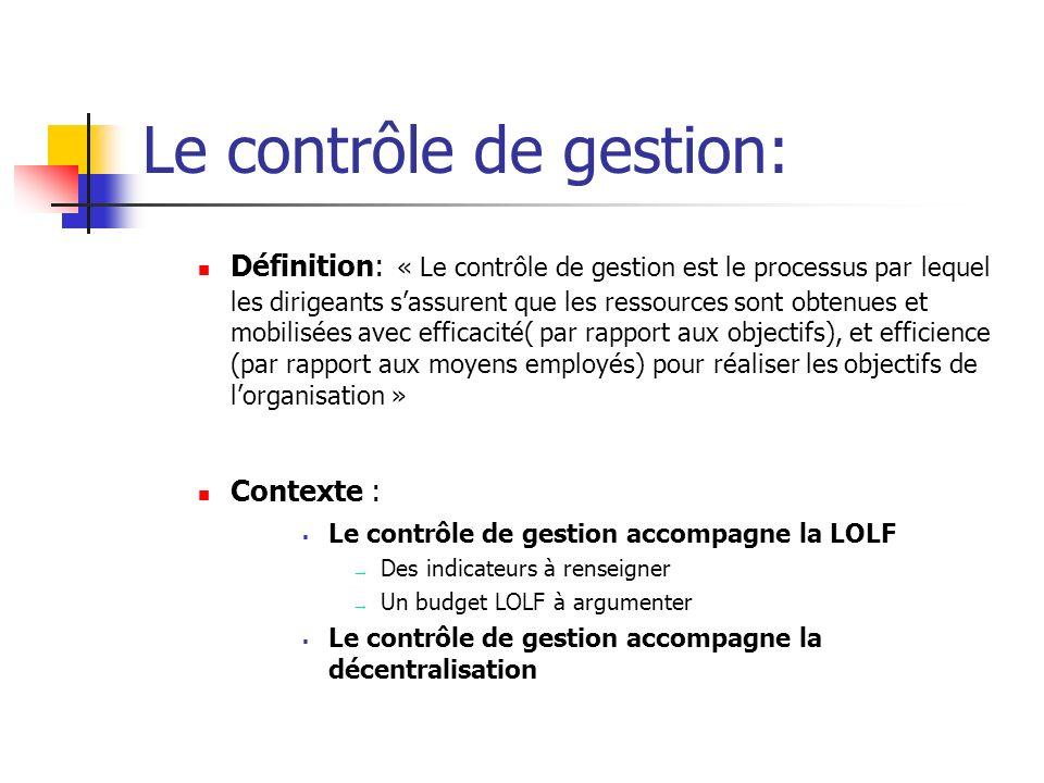 Le contrôle de gestion: