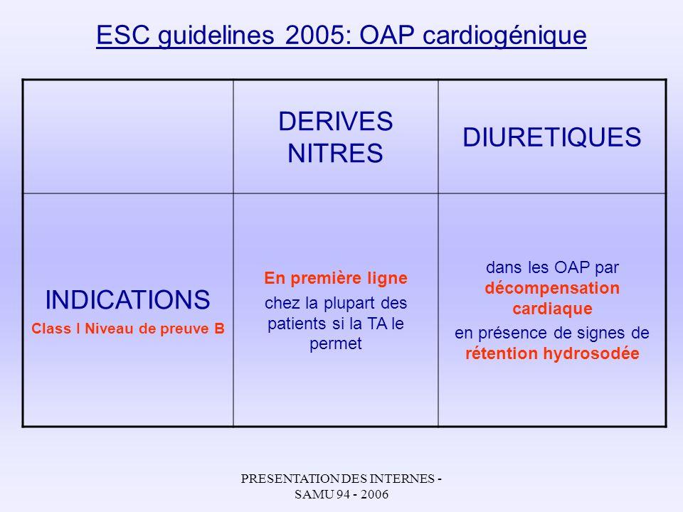 ESC guidelines 2005: OAP cardiogénique
