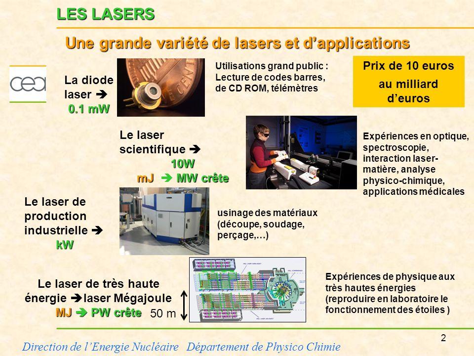 Le laser de très haute énergie laser Mégajoule MJ  PW crête