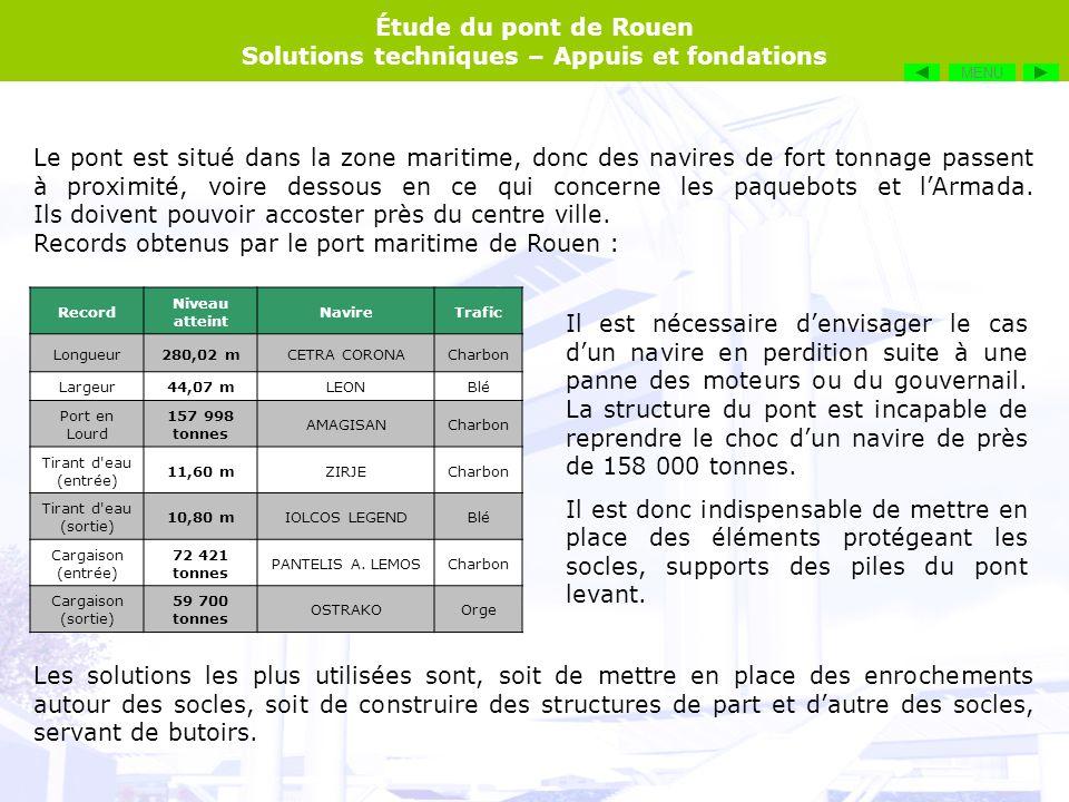 Records obtenus par le port maritime de Rouen :