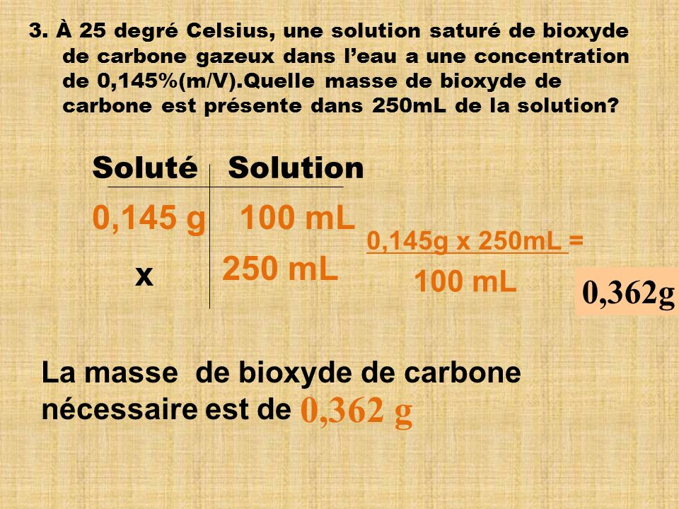 0,362 g 0,145 g 100 mL 250 mL x 0,362g Soluté Solution 100 mL
