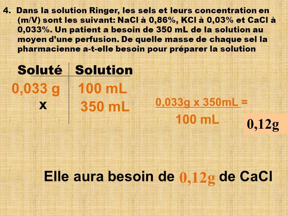 0,12g 0,033 g 100 mL x 350 mL 0,12g Elle aura besoin de de CaCl