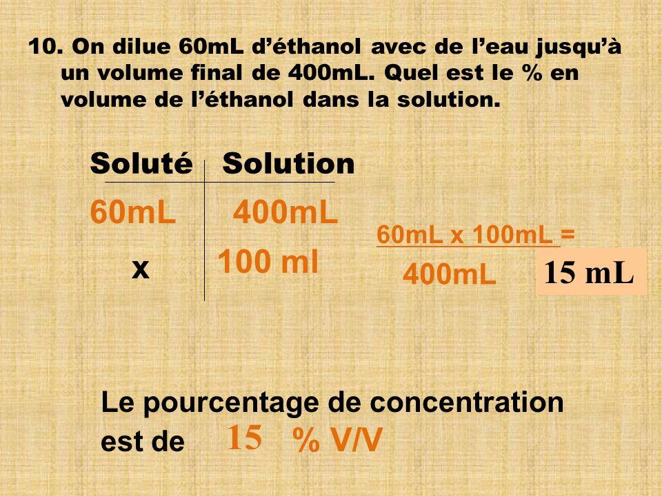15 60mL 400mL 100 ml x 15 mL Soluté Solution 400mL