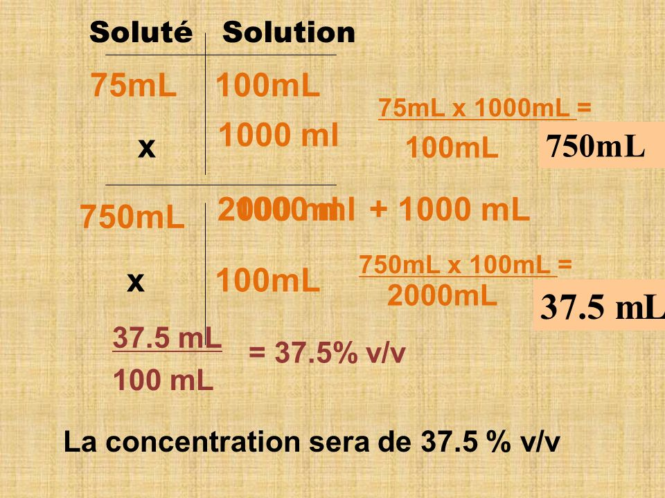 37.5 mL 75mL 100mL 1000 ml x 750mL 2000 ml 1000 ml 750mL x 100mL