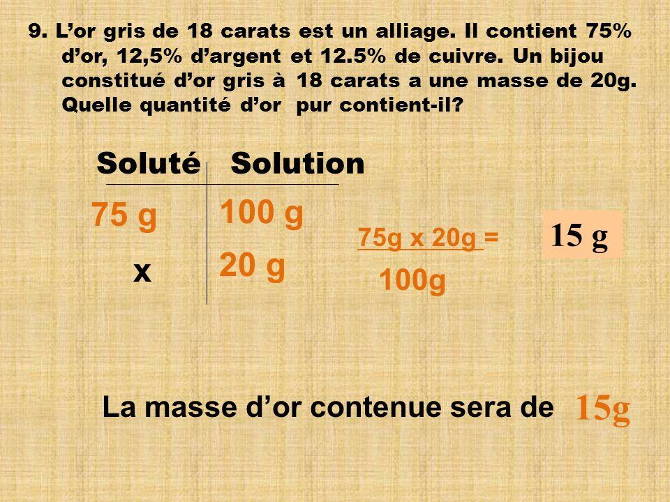 15g 100 g 75 g 15 g 20 g x Soluté Solution 100g