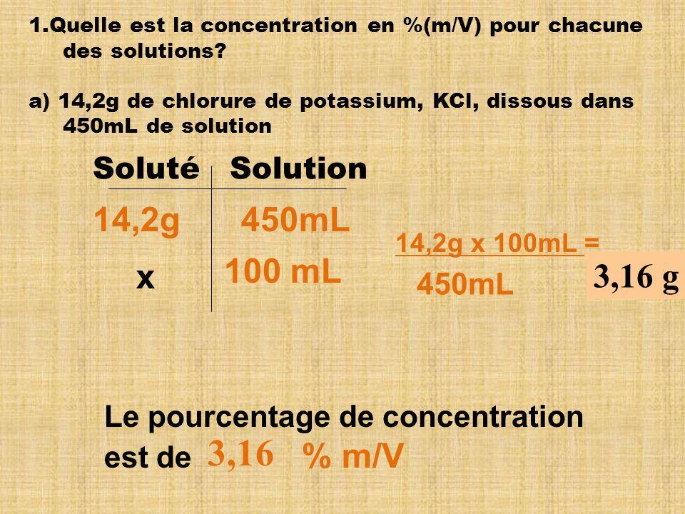 3,16 14,2g 450mL 100 mL x 3,16 g Soluté Solution 450mL