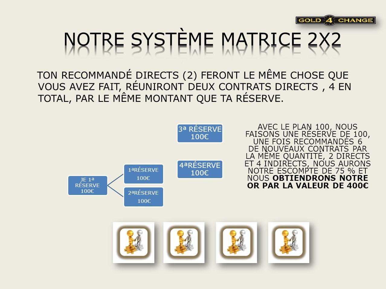 NOTRE SYSTÈME MATRICE 2X2