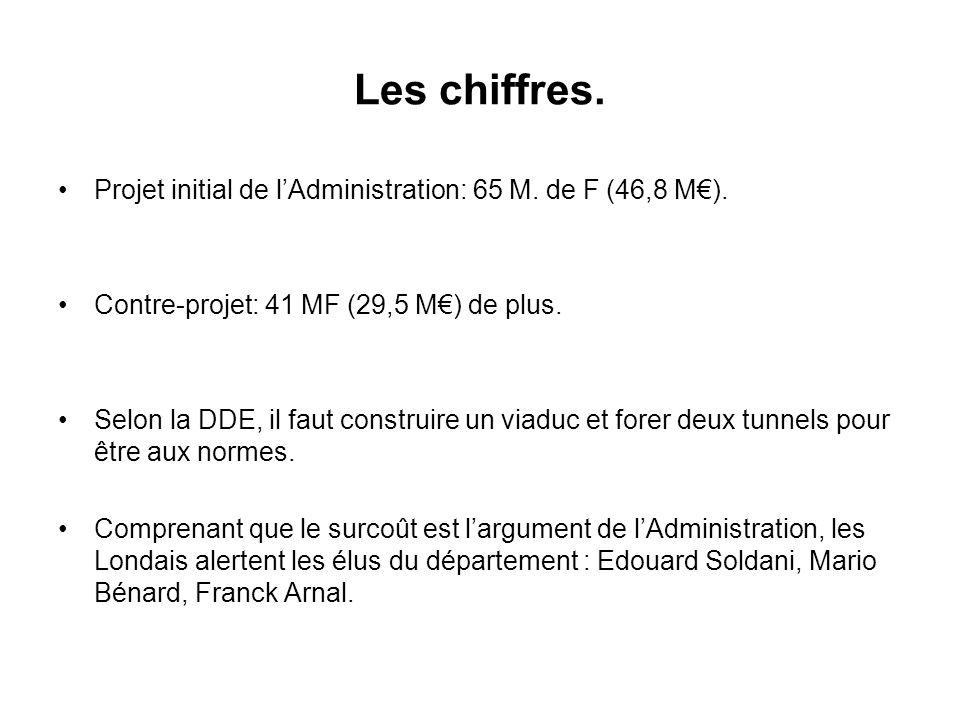 Les chiffres. Projet initial de l'Administration: 65 M. de F (46,8 M€). Contre-projet: 41 MF (29,5 M€) de plus.