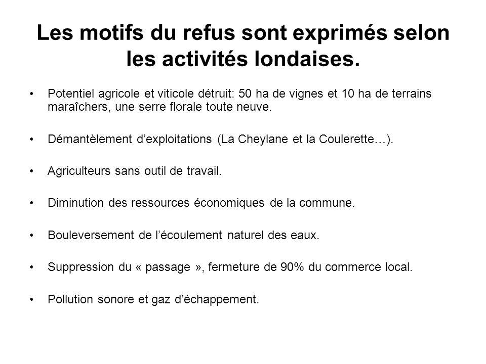 Les motifs du refus sont exprimés selon les activités londaises.