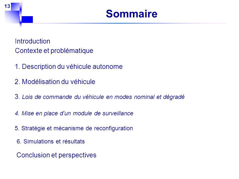 Sommaire Introduction Contexte et problématique