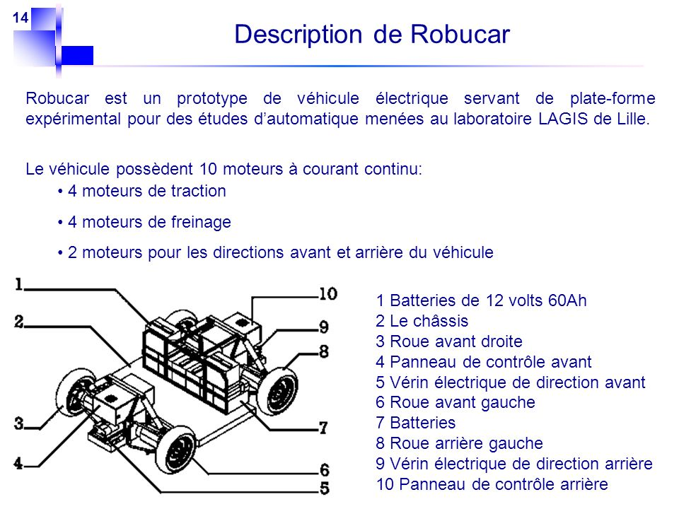 Description de Robucar