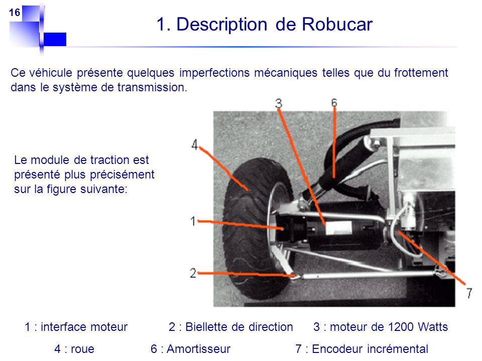 1. Description de Robucar