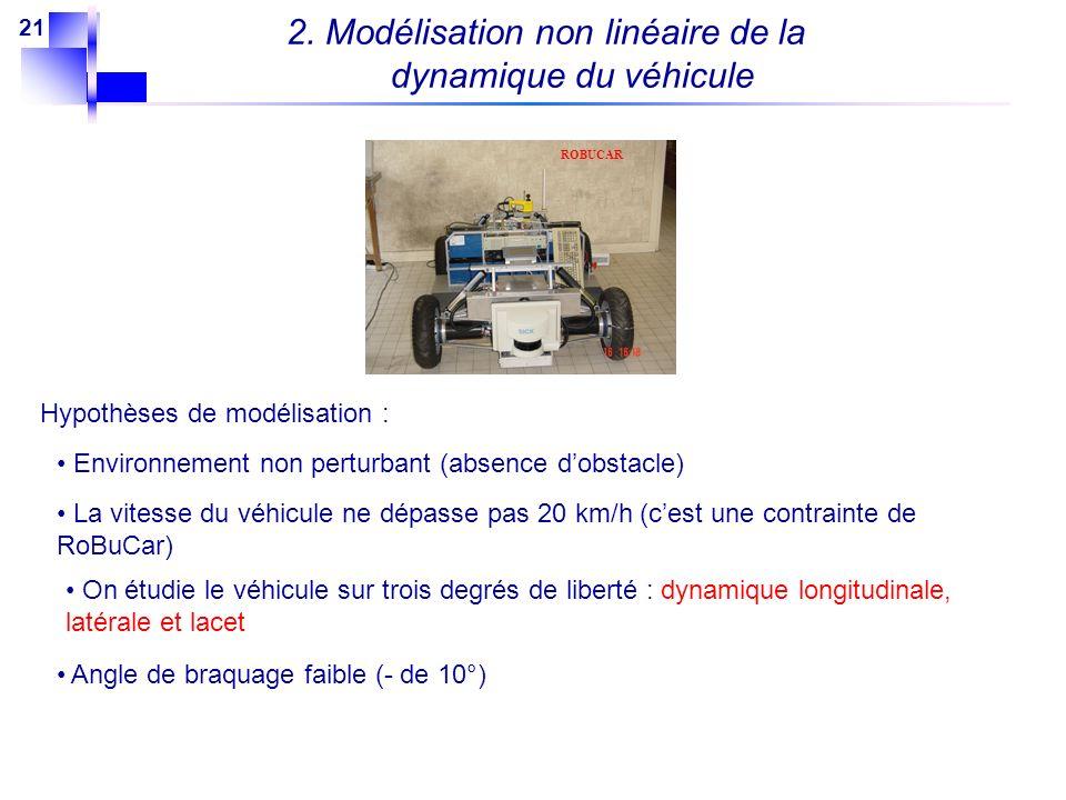 2. Modélisation non linéaire de la dynamique du véhicule