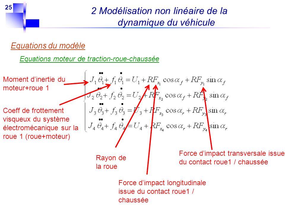 2 Modélisation non linéaire de la dynamique du véhicule
