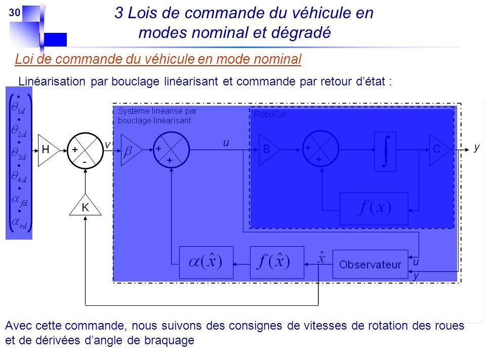 3 Lois de commande du véhicule en modes nominal et dégradé