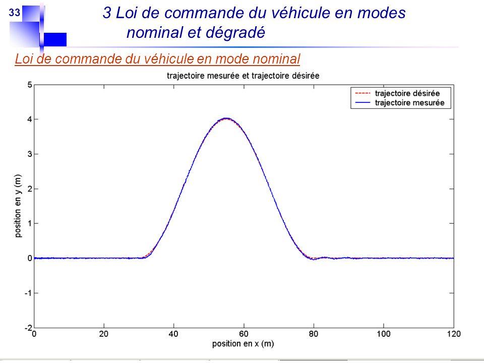3 Loi de commande du véhicule en modes nominal et dégradé