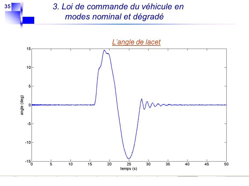 3. Loi de commande du véhicule en modes nominal et dégradé