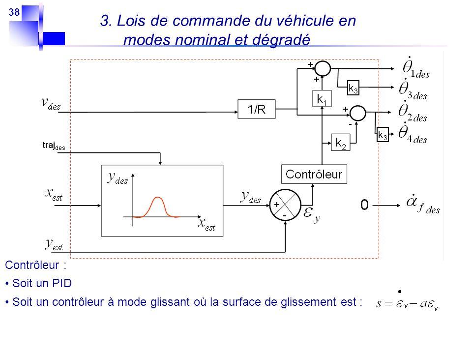 3. Lois de commande du véhicule en modes nominal et dégradé