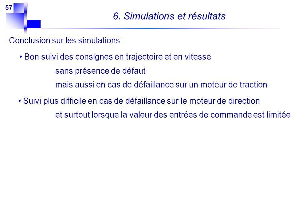 6. Simulations et résultats