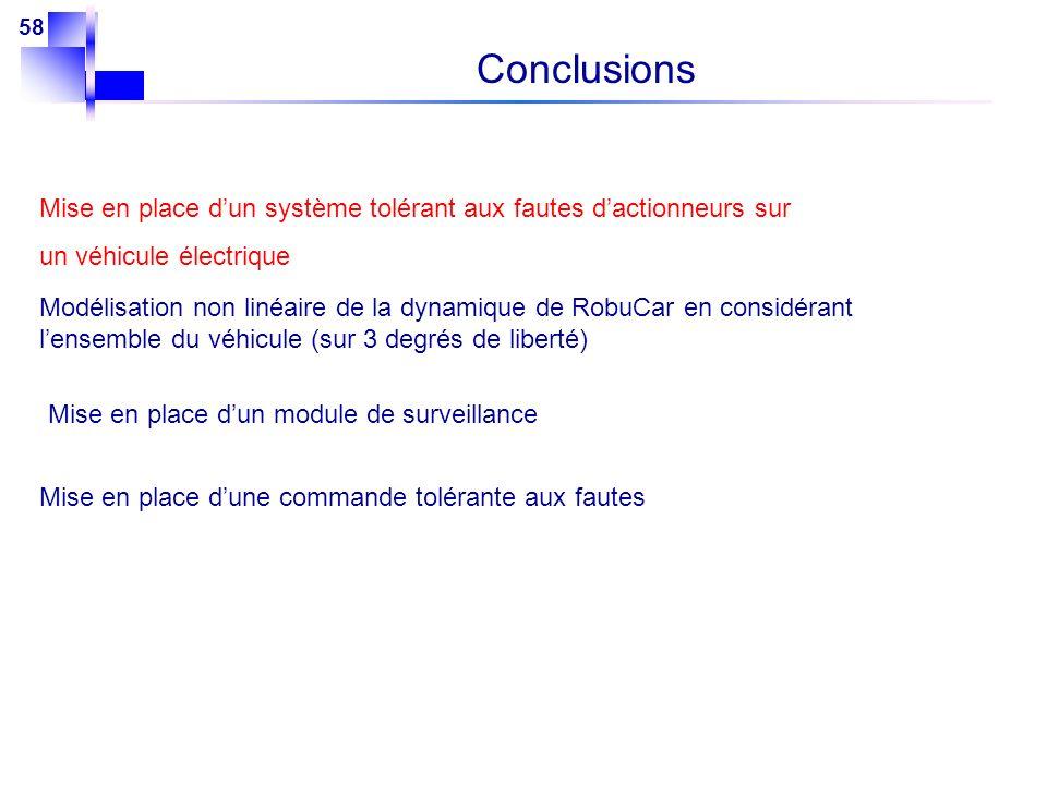 Conclusions Mise en place d'un système tolérant aux fautes d'actionneurs sur. un véhicule électrique.