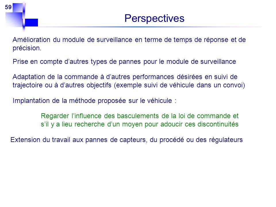Perspectives Amélioration du module de surveillance en terme de temps de réponse et de précision.