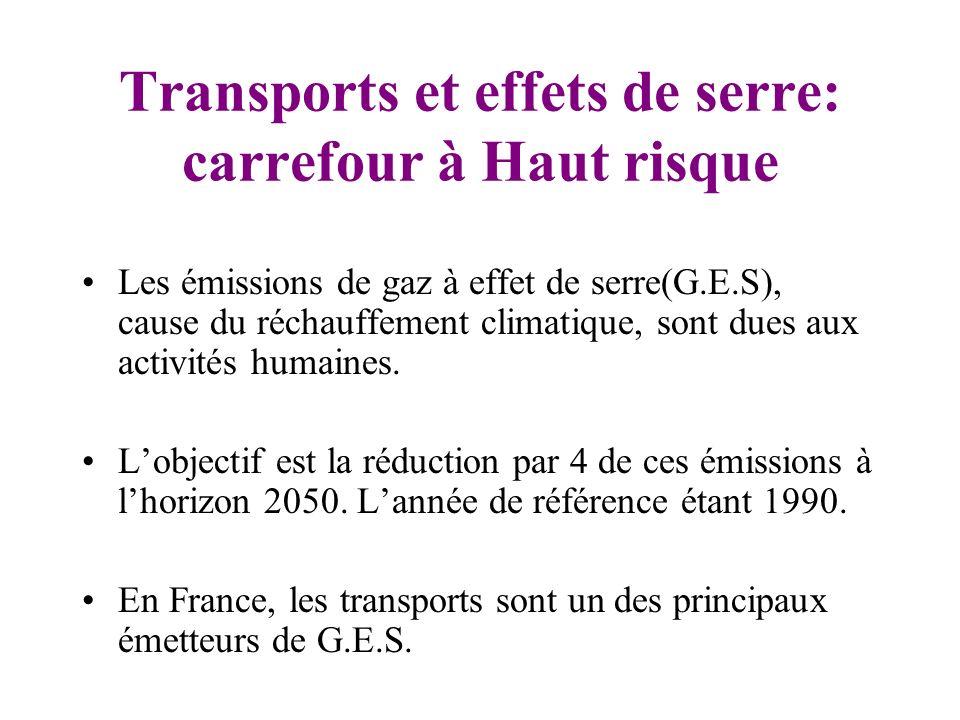 Transports et effets de serre: carrefour à Haut risque