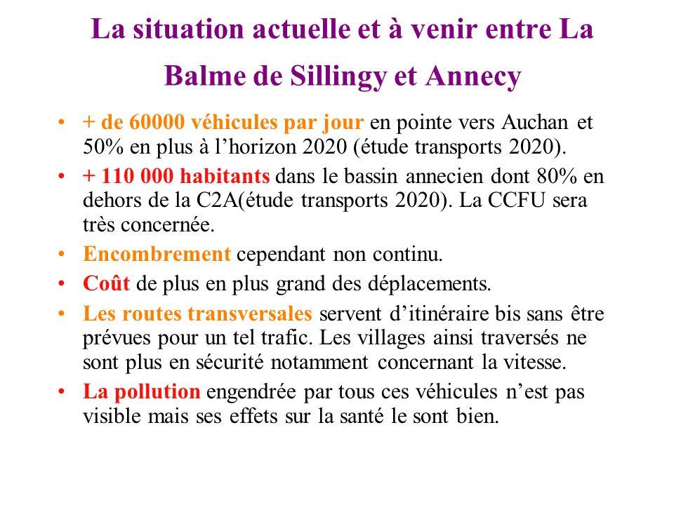 La situation actuelle et à venir entre La Balme de Sillingy et Annecy