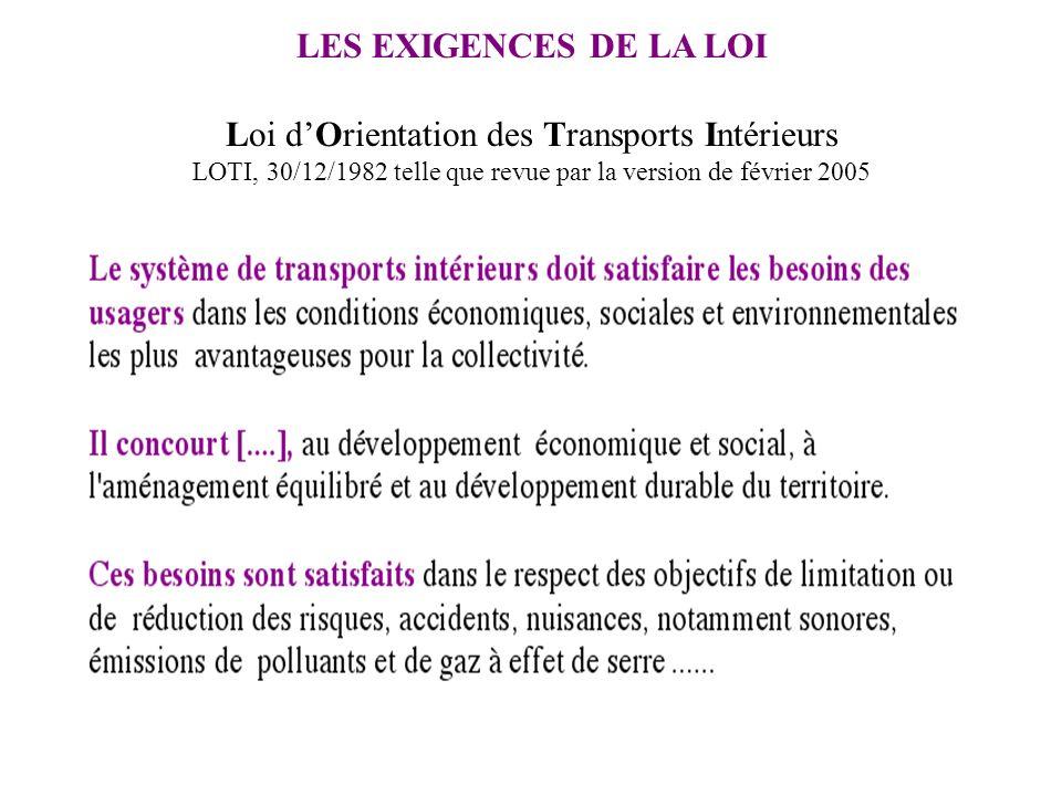 Loi d'Orientation des Transports Intérieurs