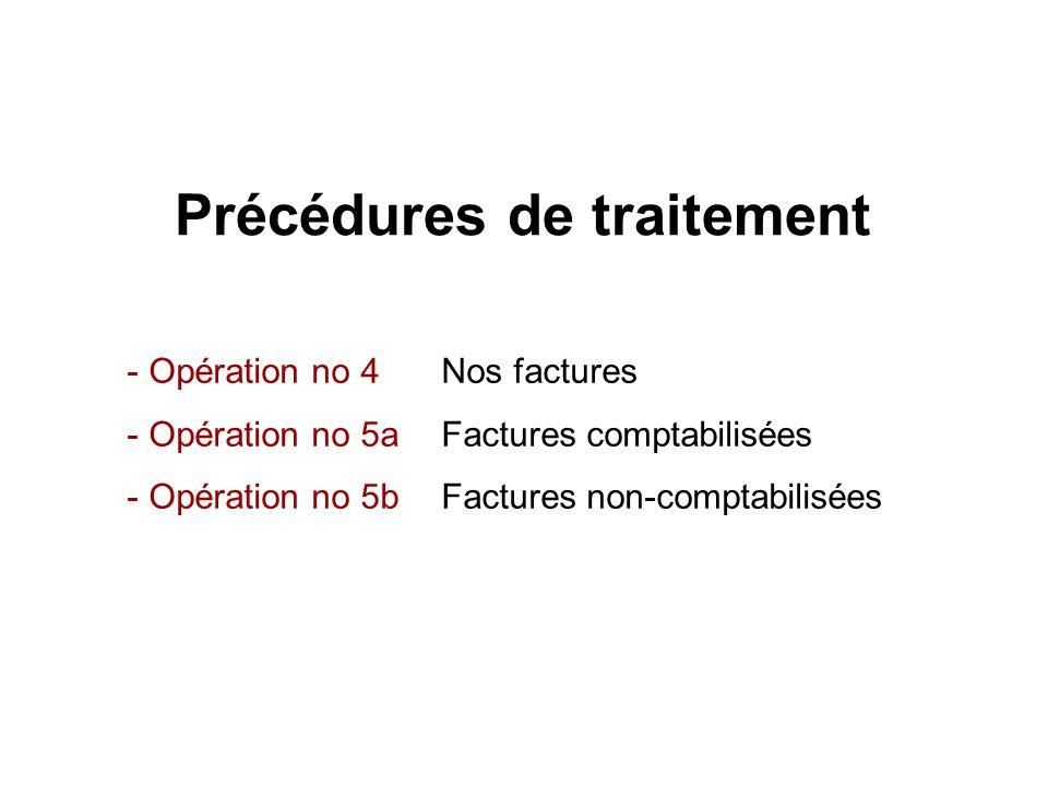 Précédures de traitement