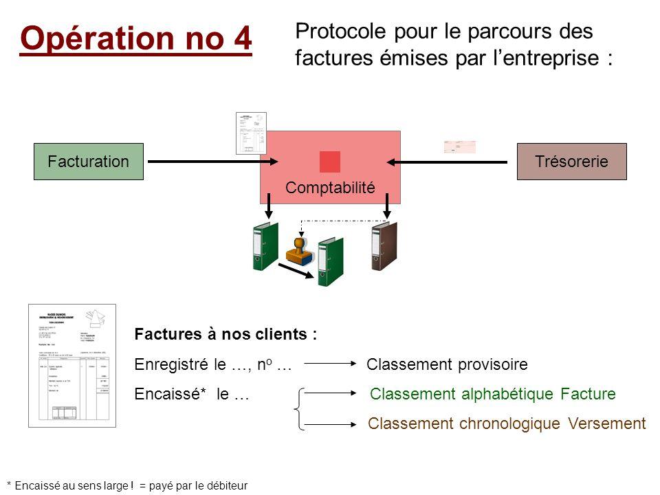 Opération no 4 Protocole pour le parcours des factures émises par l'entreprise : Comptabilité. Facturation.