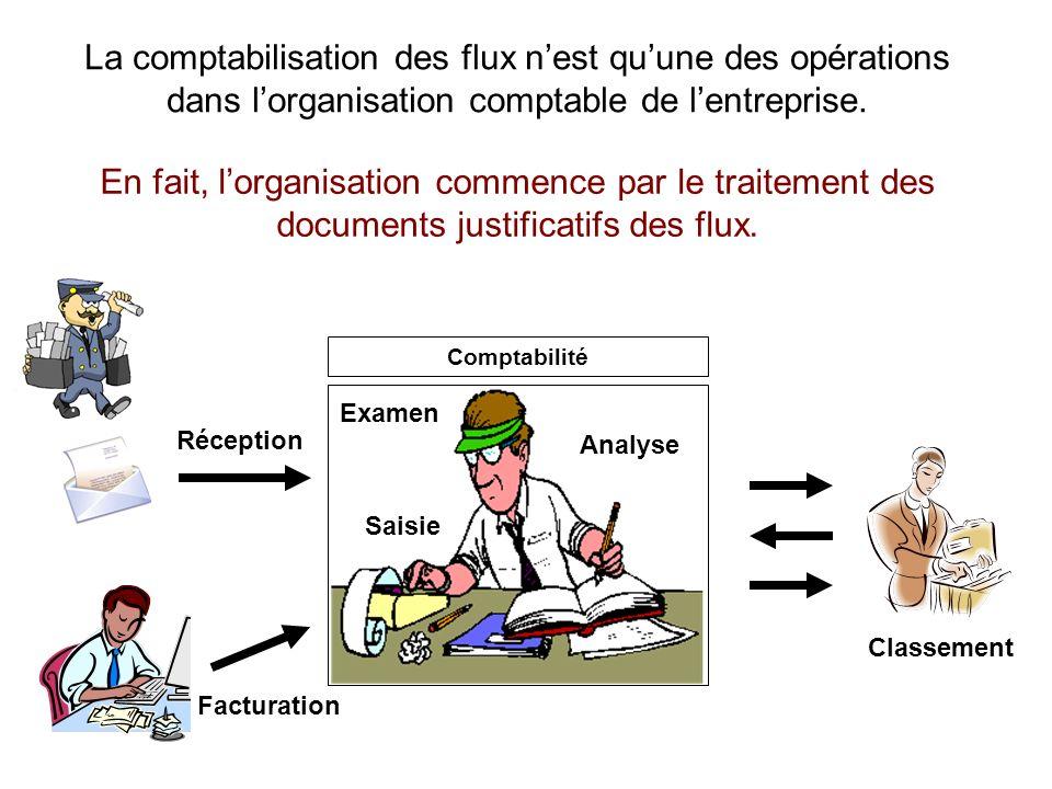 La comptabilisation des flux n'est qu'une des opérations dans l'organisation comptable de l'entreprise.