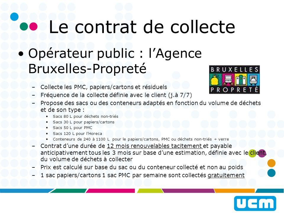 Le contrat de collecte Opérateur public : l'Agence Bruxelles-Propreté