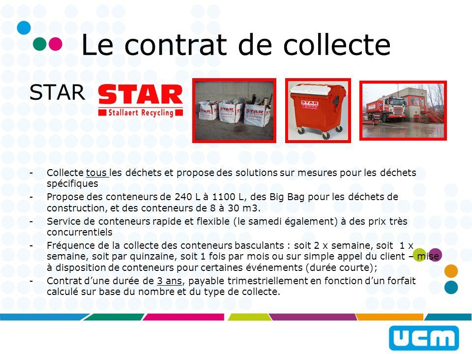 Le contrat de collecte STAR