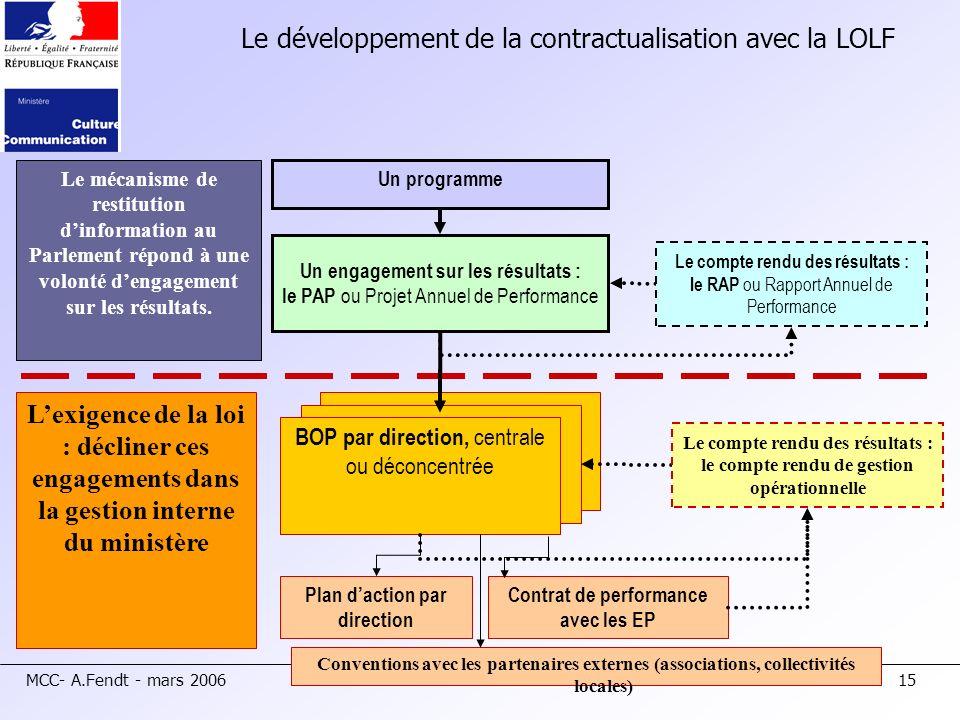Le développement de la contractualisation avec la LOLF