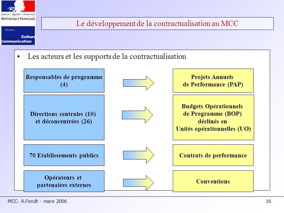 Le développement de la contractualisation au MCC