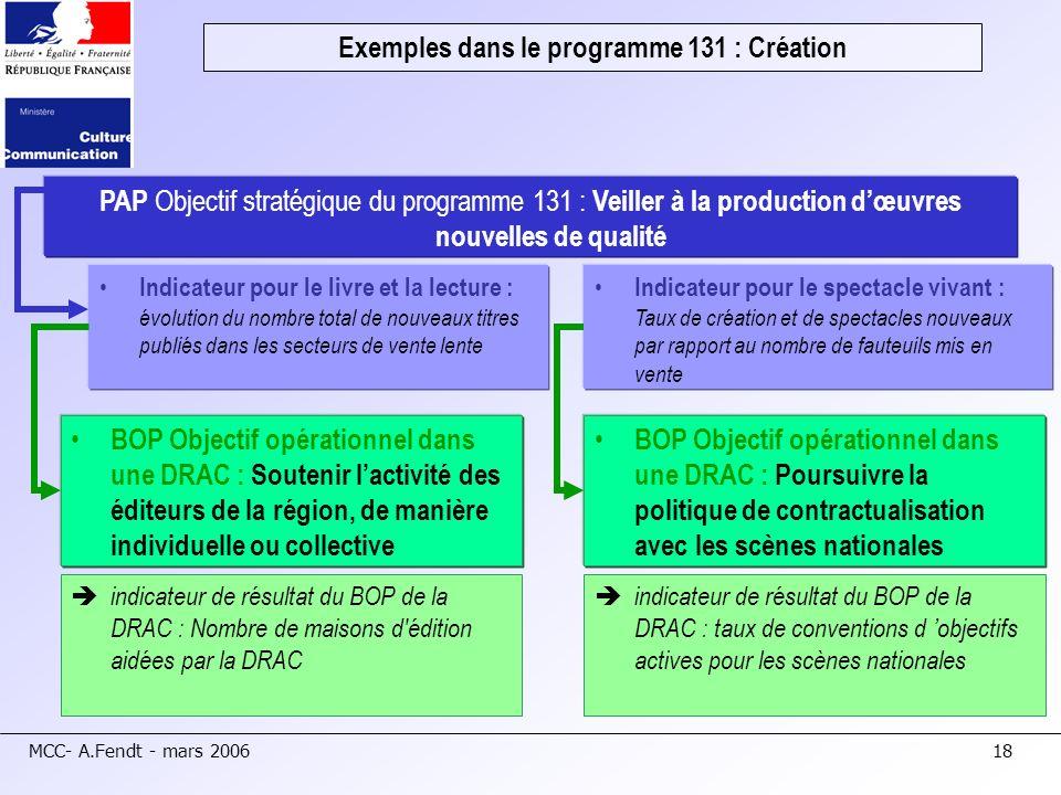Exemples dans le programme 131 : Création