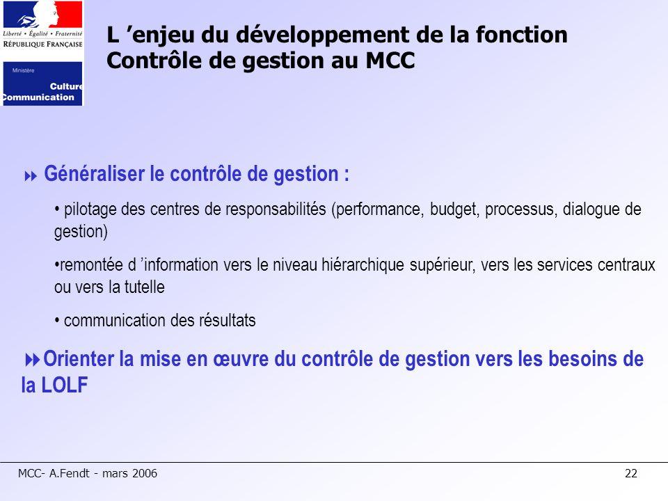 L 'enjeu du développement de la fonction Contrôle de gestion au MCC