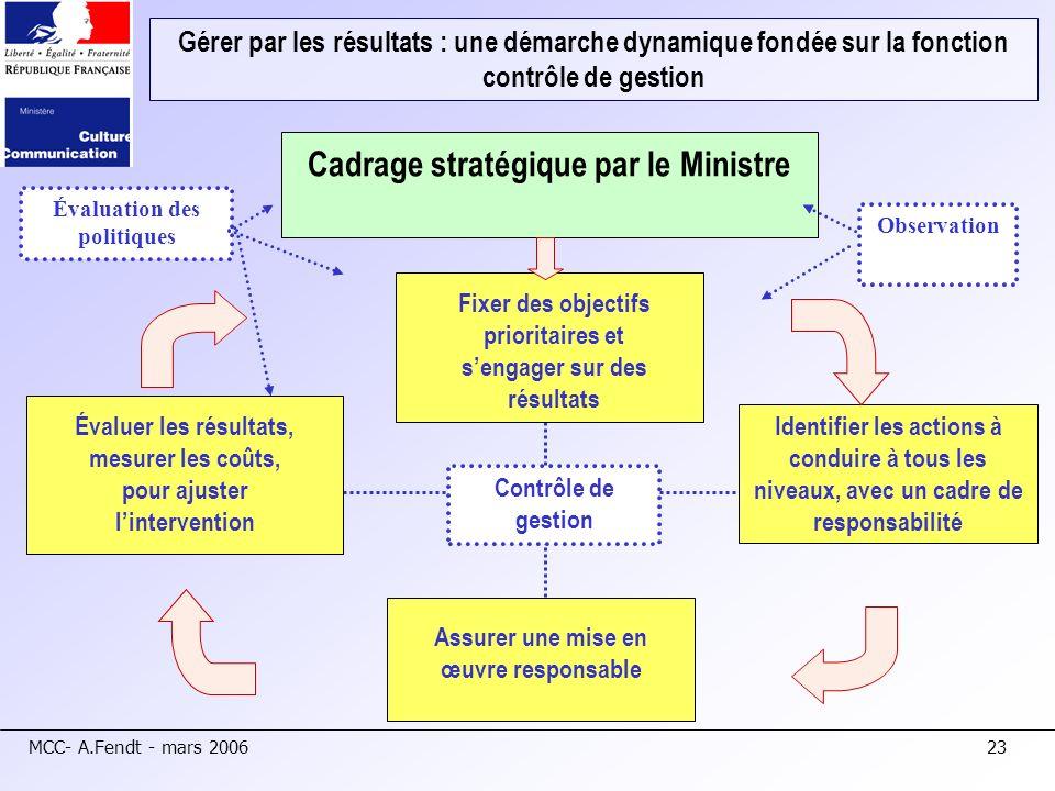 Cadrage stratégique par le Ministre