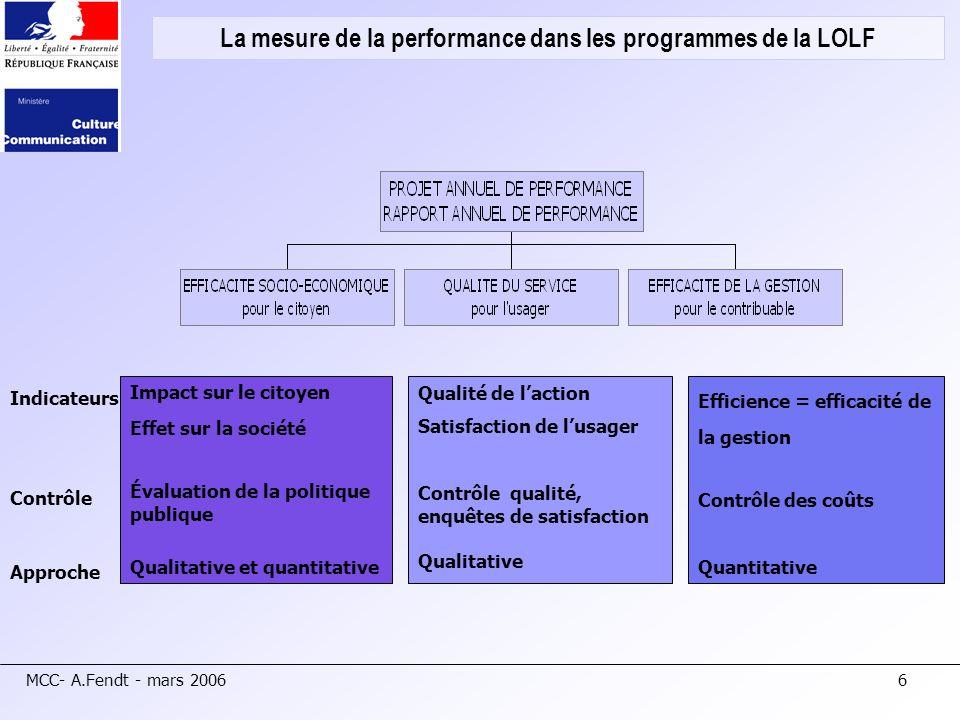 La mesure de la performance dans les programmes de la LOLF