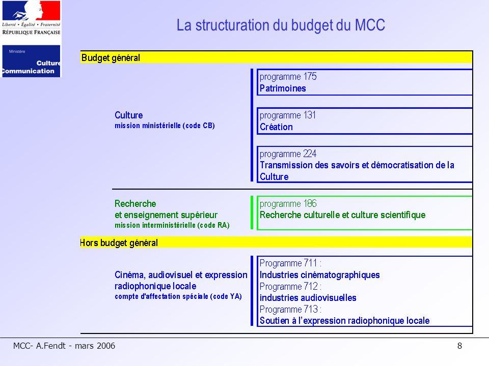La structuration du budget du MCC