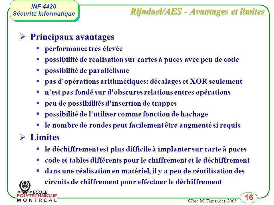 Rijndael/AES - Avantages et limites