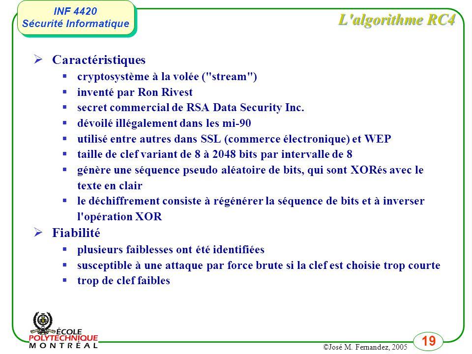 L algorithme RC4 Caractéristiques Fiabilité