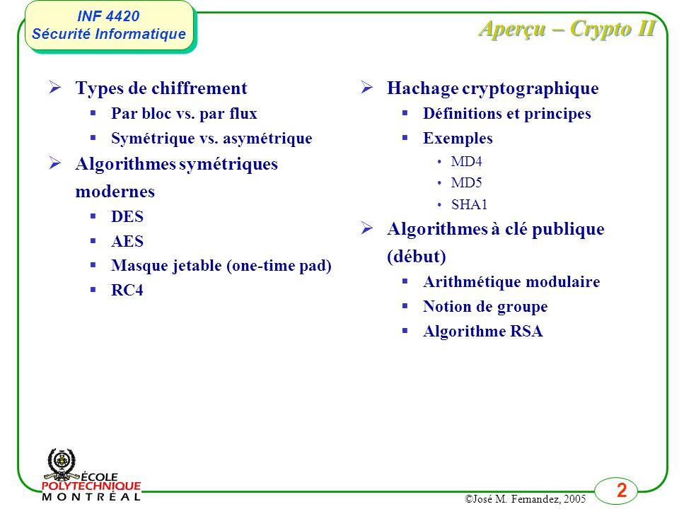 Aperçu – Crypto II Types de chiffrement