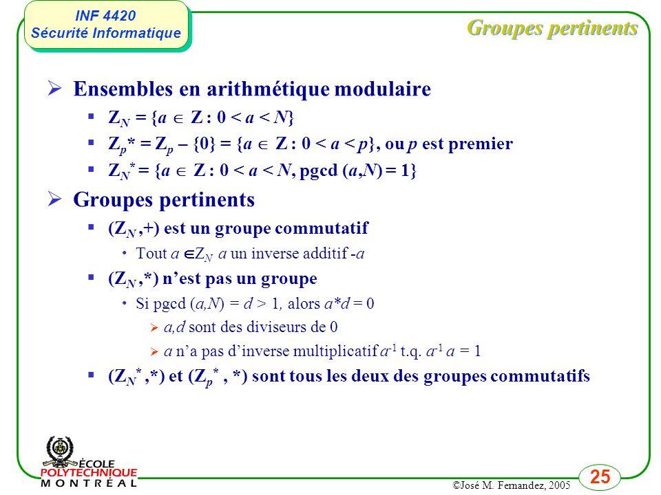 Ensembles en arithmétique modulaire