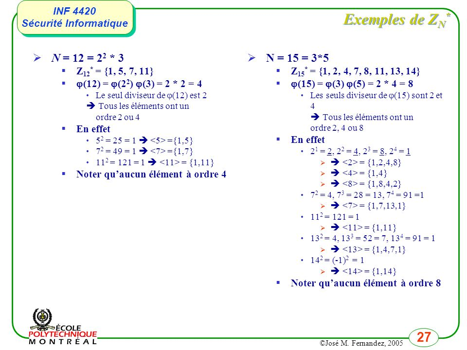 Exemples de ZN* N = 12 = 22 * 3 N = 15 = 3*5 Z12* = {1, 5, 7, 11}