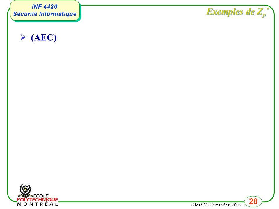 Exemples de Zp* (AEC) José M. Fernandez, 2005