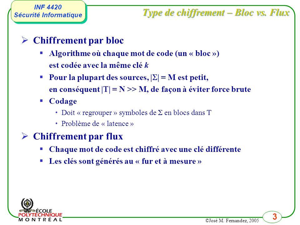 Type de chiffrement – Bloc vs. Flux
