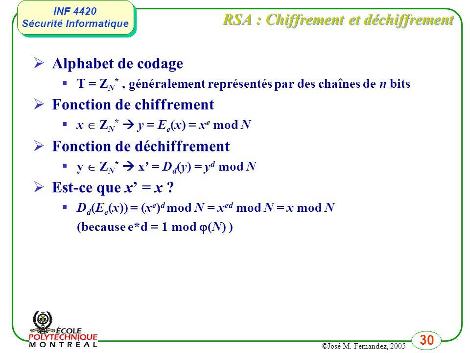 RSA : Chiffrement et déchiffrement